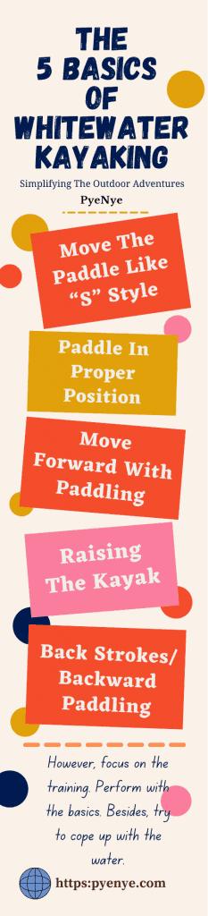 5 Basics Of Whitewater Kayaking