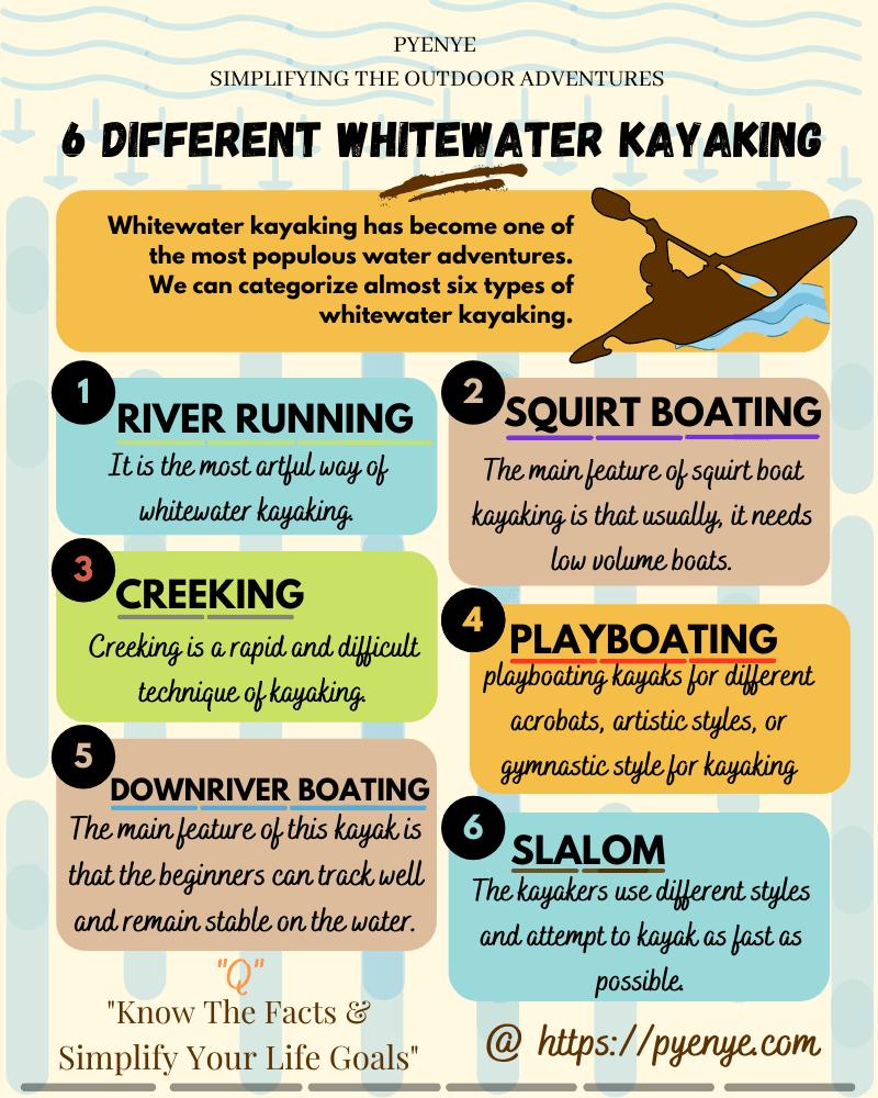 6 Different Whitewater Kayaking