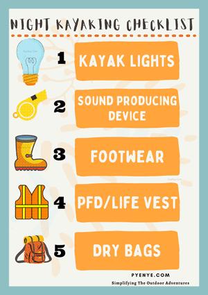 Night Kayaking Checklist